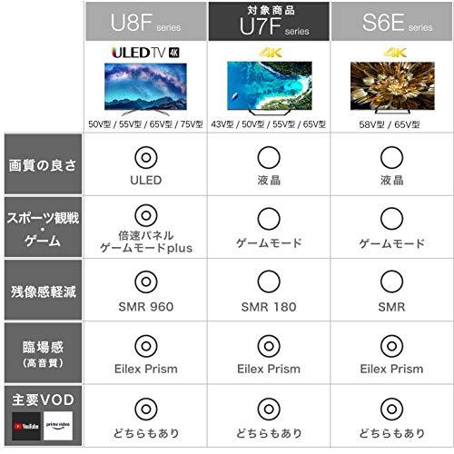 『ハイセンス 50V型 4Kチューナー内蔵 液晶 テレビ 50U7F ネット動画対応 3年保証』の2枚目の画像
