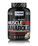 Muscle Builders Review and Comparison