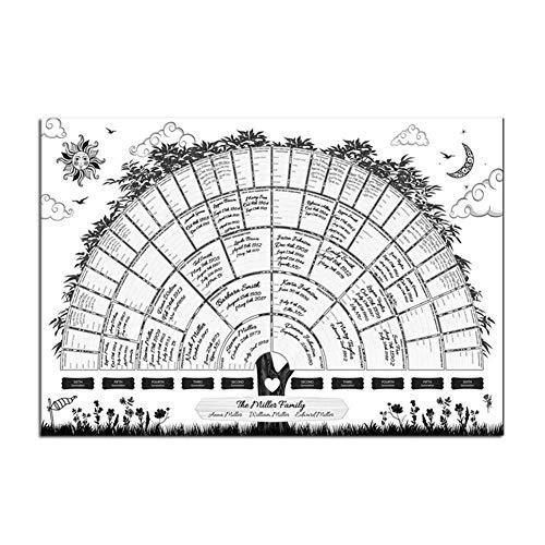 Kaikso-In Handgeschriebenes Stammbaum-Diagramm, Stammbaum-Illustrationstabelle – 6 Generationen