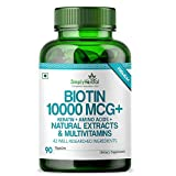 Natural Biotin Review and Comparison