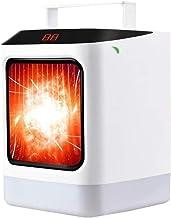 FWKTG Calefactor Portátil Eléctrico, Mini Calefactor Eléctrico, Termoventilador Calefactor Portatil, Calefactor Cerámico Aire Caliente y Natural Apto for Hogar y Oficina, Oscilación Automática