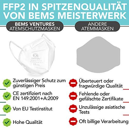 FFP2 Maske CE Zertifiziert - 20x FFP2 Masken (NR) - Inkl. Clip für höchsten 5-lagige Premium Atemschutzmaske FFP2 ohne Ventil für maximale Sicherheit - Mundschutz FFP2 BEMS Meisterwerk - 4