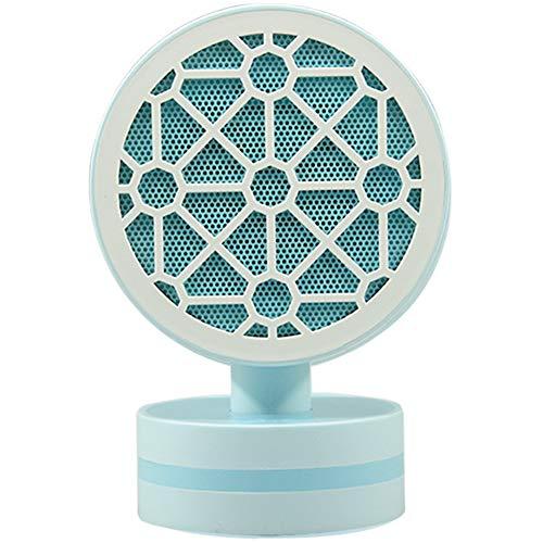 EastMetal PTC Calentador de Cerámica, Calefactor de Aire Caliente con 2 Niveles de Potencia, Protección Sobrecalentamiento Calentador, para Hogar, Sala Estar,Azul