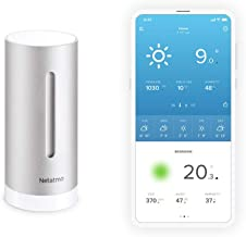 Additional Module for Netatmo Weather Station