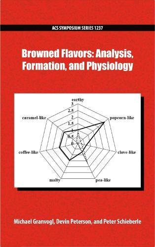Granvogl, M: Browned Flavors (ACS Symposium, Band 1237)