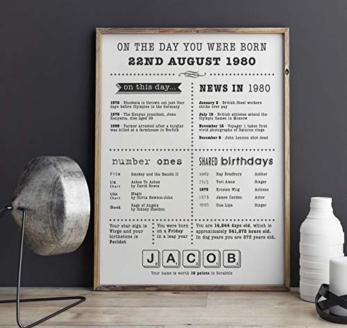 Personalised On The Day You Were Born // Print Keepsake Birthday Gift // Milestone Gift // Any name and date steampunk buy now online