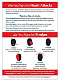 Heart Attack and Stroke Warning Signs Fridge Magnet - by Safety Magnets - 5x7 inches
