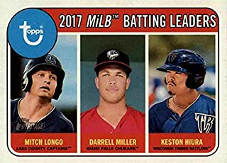 Keston Hiura, Mitch Longo & Darrell Miller baseball card (Brewers, Minor League Batting Leaders) 2018 Topps Heritage Rookie #195