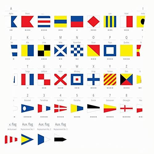 International Maritime Signal Nautical Flags Morse Education Flag Education Signs Symbols Throw Pillow Case Cushion Pillowcase