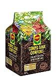 Compo Sana Confort Universal Calidad para macetas con 12 semanas de abono para Plantas de Interior,...