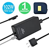Surface Book 2 Charger,102W 15V 6.33A Power Supply for Microsoft Surface Book 2 Surface Book Surface Laptop Surface Pro 5 Surface Pro 4 Surface Pro 3 with 6.2ft Power Cord Including a Carrying Pouch