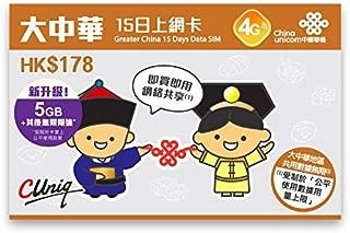 China Unicom Greater China 15 Days Data SIM