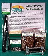 Ritual Spell Kit: Money Drawing