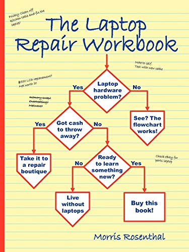 The Laptop Repair Workbook An Introduction To Troubleshooting And Repairing Laptop Computers