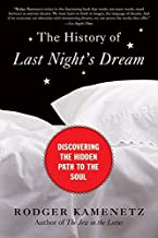 Best the history of last night's dream Reviews