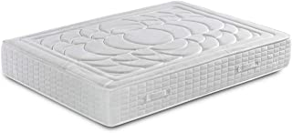 Colchón de Muelles Ensacados con viscoelástica 80X180 - Efecto Relax 7 Zonas de Confort - Altura 27 cm | Certificado Sanitized® yOeko-Tex®