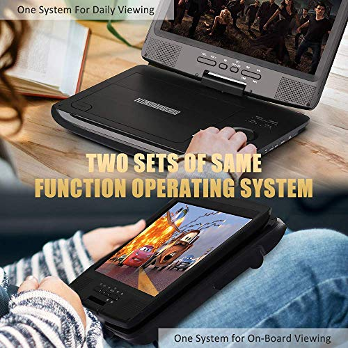 HDJUNTUNKOR Portable DVD Player with 10.1