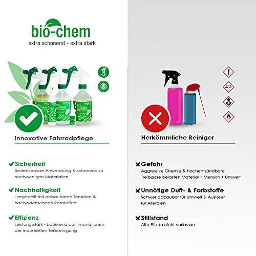 Bio-Chem Bio Fahrradreiniger Frame Shampoo Rahmenreiniger 500 ml - 5
