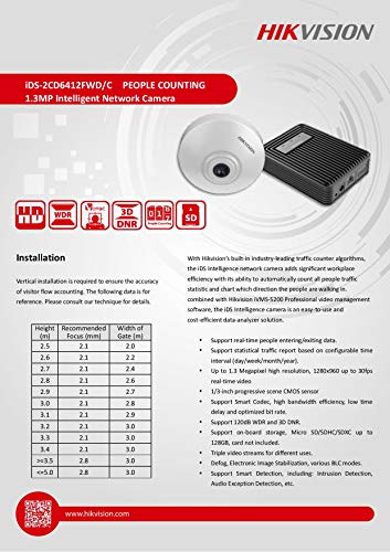 Hikvision Kamera iDS-2CD6412FWD C 2,8 mm 1,3 MP 2,8 mm People CNT WDR Retail