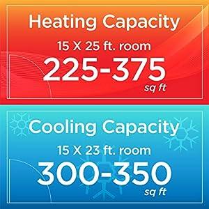 BLACK+DECKER BPACT14HWT, 14000 BTU Portable Air Conditioner Unit, 11000 BTU Heater, Window Vent Kit, 4 Caster Wheels, White
