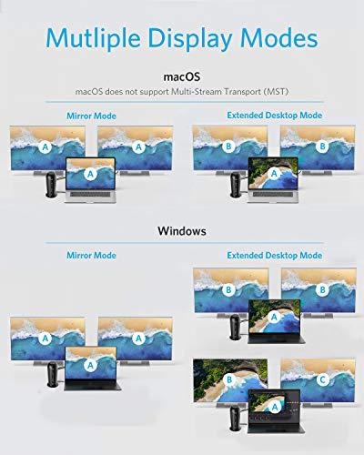 Anker PowerExpand 12-in-1 USB-C PD Media Docking Station, 60W PD, 4K HDMI & DP, 2 USB-C Ladeports, 1x USB-C 3X USB-A 3.0 Datenports, SD & TF Speicherkartensteckplatz, Gigabit Ethernet, Audio