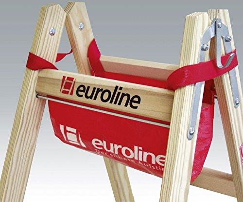 Euroline Werkzeugablagetasche 1990006 einhängbar Euroline Werkzeugablagetasche 1