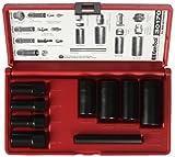 Ken-Tool (30170 Wheel Lock Removal Kit