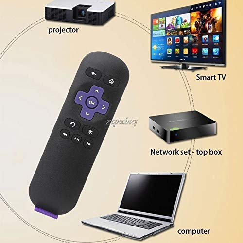 Replacement IR Remote Control for ROKU 1 2 3 LT HD XD XS Streaming Media Player Nov09
