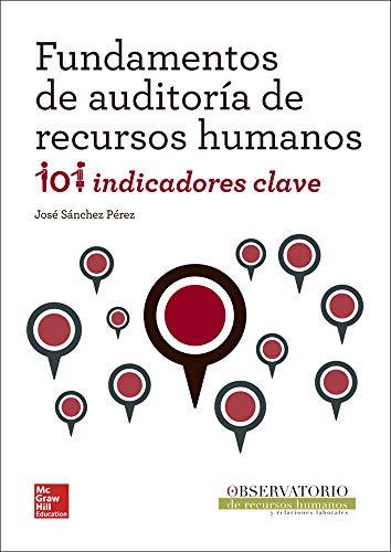 Auditoria de Recursos Humanos
