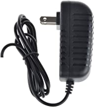 WeGuard AC/DC Adapter for Monitor Audio Airstream WS100 WS 100 All-in-one Wireless Speaker System Power Supply Cord Cable ...