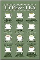 ヴィンテージメタルティンサインお茶の種類とその利点チャート品種バークラブカフェファームのインフォグラフィック家の装飾アートポスター