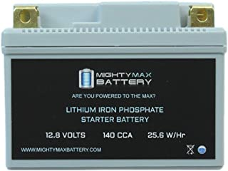 Mighty Max Battery YTX7L-BS Lithium Battery Replacement for Suzuki DR125, RV125, DR200 Brand Product