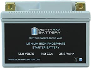 Mighty Max Battery YTZ7S Lithium Battery Replacement for Honda PCX 2010-2013 Brand Product