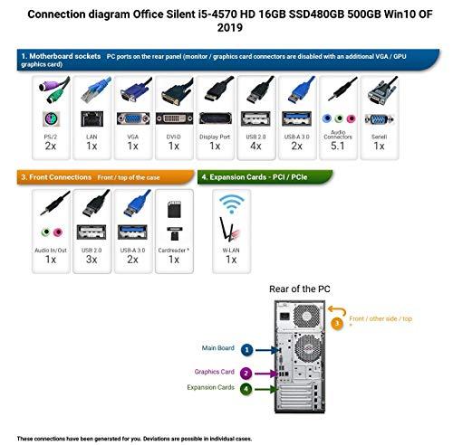 Ankermann Office Silent PC Intel i5 4x3,2Ghz HD Graphic 16GB RAM 480GB SSD 500GB HDD Windows 10 PRO Leise W-LAN Office Professional