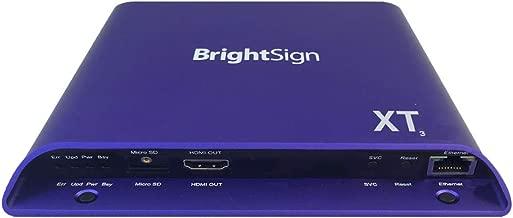 BrightSign XT243 | 4K Dual Video Decode Standard I/O Player