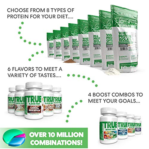 5LBS Unflavored Grass Fed Beef Protein Powder Isolate - Paleo, Keto, Carnivore, Sugar-Free, Lactose-Free - Customize Your Protein with Two Free TrueBoost or TrueFlavor Protein Shake Enhancements 6