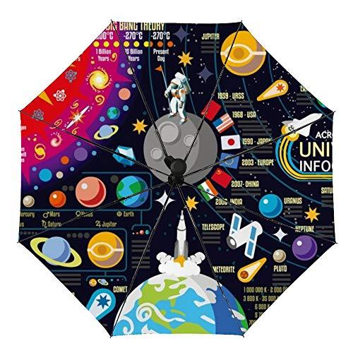 ColourLife Guarda-chuva para viagem Galaxy Horizons Of The Universe Guarda-chuva dobrável automático à prova de vento para sol e chuva