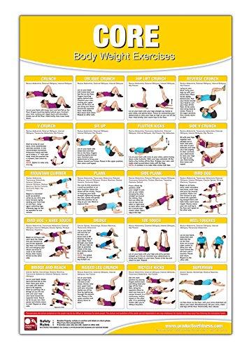Bodyweight Training Poster/Chart Core: Body Weight Training - No Equipment Workout - Body Weight Exercises - Workout No Weights - Body Training ... Core Workout - Chest Workout - Butt Workout -