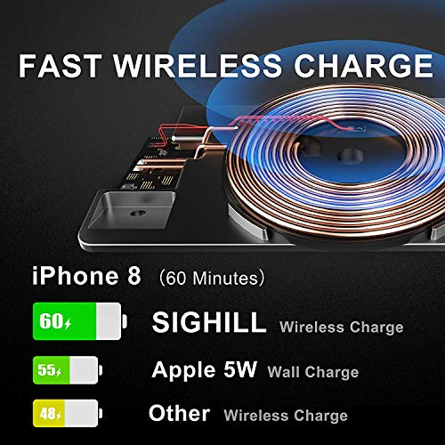 SIGHILL Wireless Car Phone Charger Compatible with Volvo Accessories for S60/ S90/ V60/ V90/ XC60/ XC90 All Models SPA XC90 Hybrid SPA Qi 15W MAX, 2-Port Type C with 18W PD and 12W QC3.0