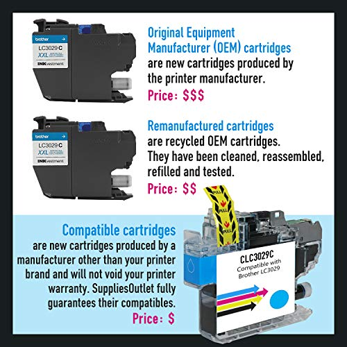 SuppliesOutlet Compatible Toner Cartridge Replacement for Brother TN330 / TN360 for Use with Brother HL-2140 (Black,1 Pack) Photo #6