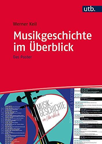 Musikgeschichte im Überblick: DIN A1-Poster, 2-seitig