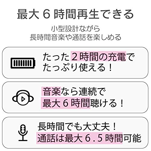 エレコムBluetoothブルートゥースレシーバー音楽対応通話対応マイク搭載iPhoneandroid対応1年間保証ブラックLBT-C/PAR02AVBK