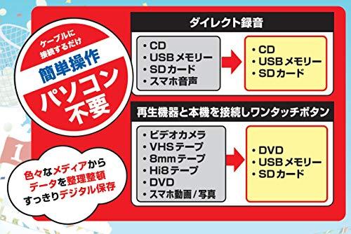『とうしょう メディア レコーダー 録画・録音かんたん録右ェ門 CD/DVDダビング DMR-0720』の2枚目の画像