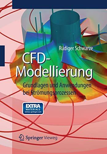 CFD-Modellierung: Grundlagen und Anwendungen bei Strömungsprozessen