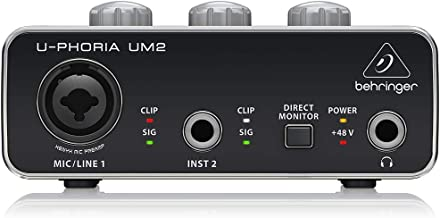 Best Usb Mixer For Home Studio of 2020