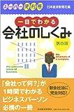 一目でわかる会社のしくみ (スーパー便利帳)