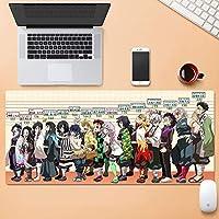 ゲーミングマウスマット、悪魔のスレイヤーかすな八子すべてのスタッフの高さ、アニメ面摩耗保護耐久性のある大規模なオフィスのマウスパッドをパーソナライズ (Color : 800mm*300mm, Size : 3mm)