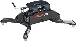 CURT 16047 Black Q24 5th Wheel Hitch for Ram Puck System, 24,000 lbs