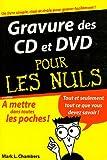 Gravure des CD et des DVD