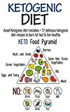 Ketogenic Diet: Ketogenic Diet Cookbook for Beginners: Do's and Don'ts & 31 Delicious Low Carb Ketogenic Recipes to Burn Fat Fast & Lose Weight (Low Carb ... Loss, Ketogenic Desserts) (English Edition)
